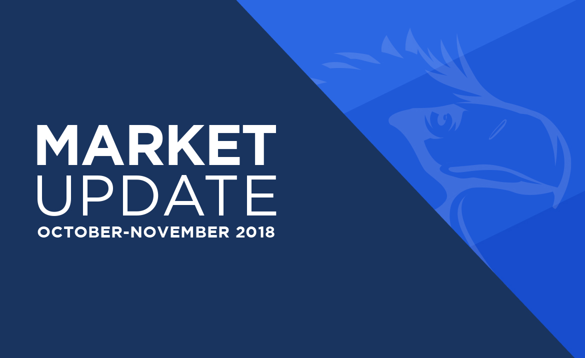Market Update - October to November 2018